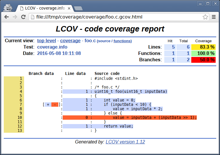 Looking at foo.c report in LCOV
